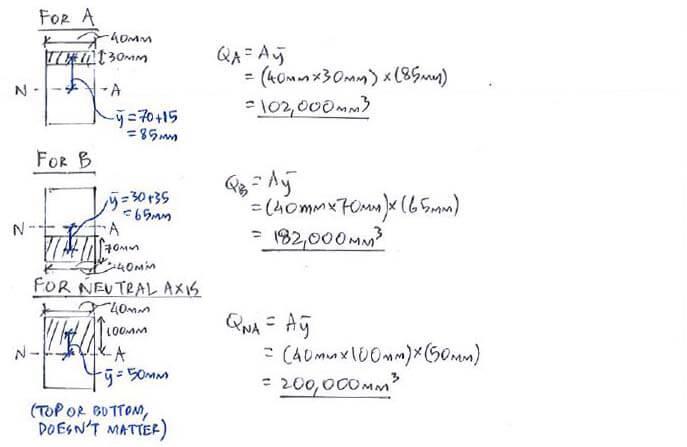 Example   C5 1 Shear Formula   Solid Mechanics I
