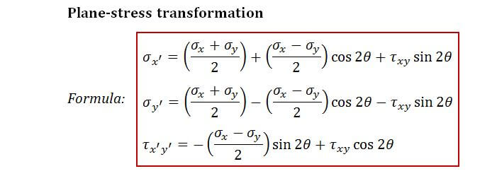 Theory | C7 1 Equations of Plane-Stress Transformation