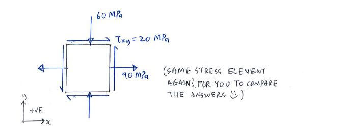 example | c7.3 mohr's circle | solid mechanics i