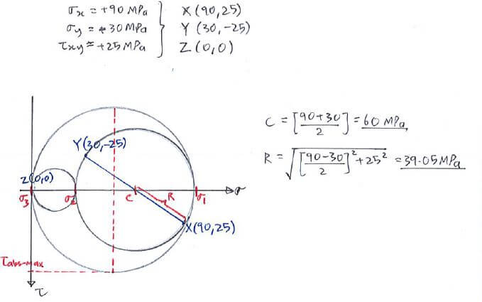 example | c7.4 3d mohr's circle and abs. max shear stress | solid