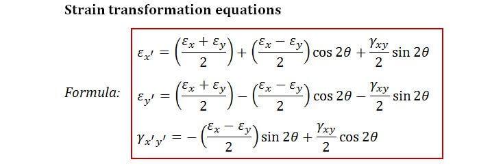 Theory C81 Equations Of Strain Transformation Solid Mechanics I