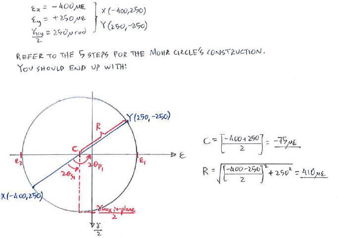 example | c8.2 mohr's circle for strain | solid mechanics i