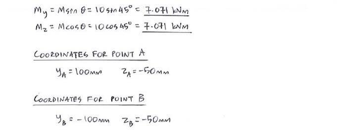 Example | C2 1 Unsymmetric Bending | Solid Mechanics II