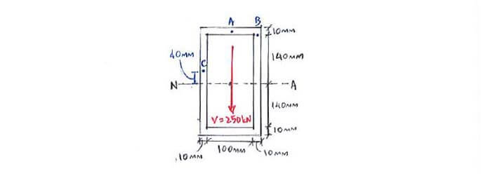 Example   C3 1 Shear Flow   Solid Mechanics II