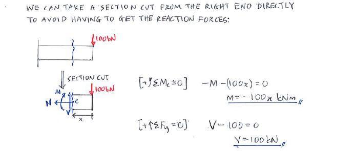 Example   C6 1 Elastic Strain Energy for Various Loadings