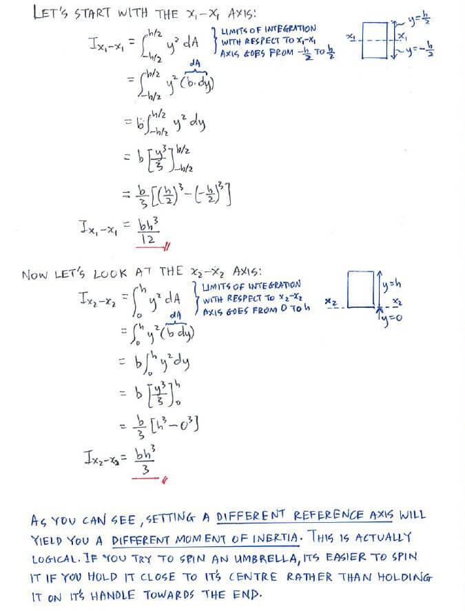 Example C44 Moment Of Inertia Statics