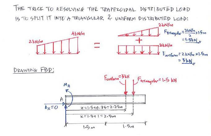 Question 3 C5 1 Beams Distributed Forces Statics
